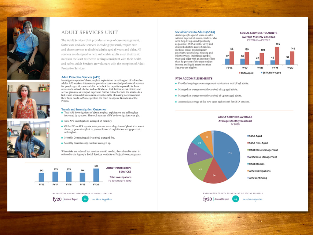 WCDSS Annual Report (FY2020) Inside Pages 3